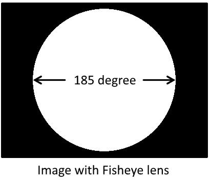 M12 Fisheye lens image circle