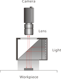 Machine vision coaxial light Schematic